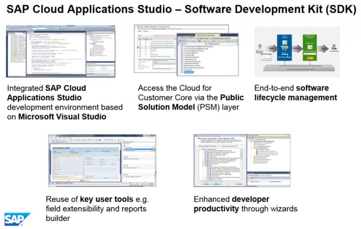 SAP Application Studio SDK anodius