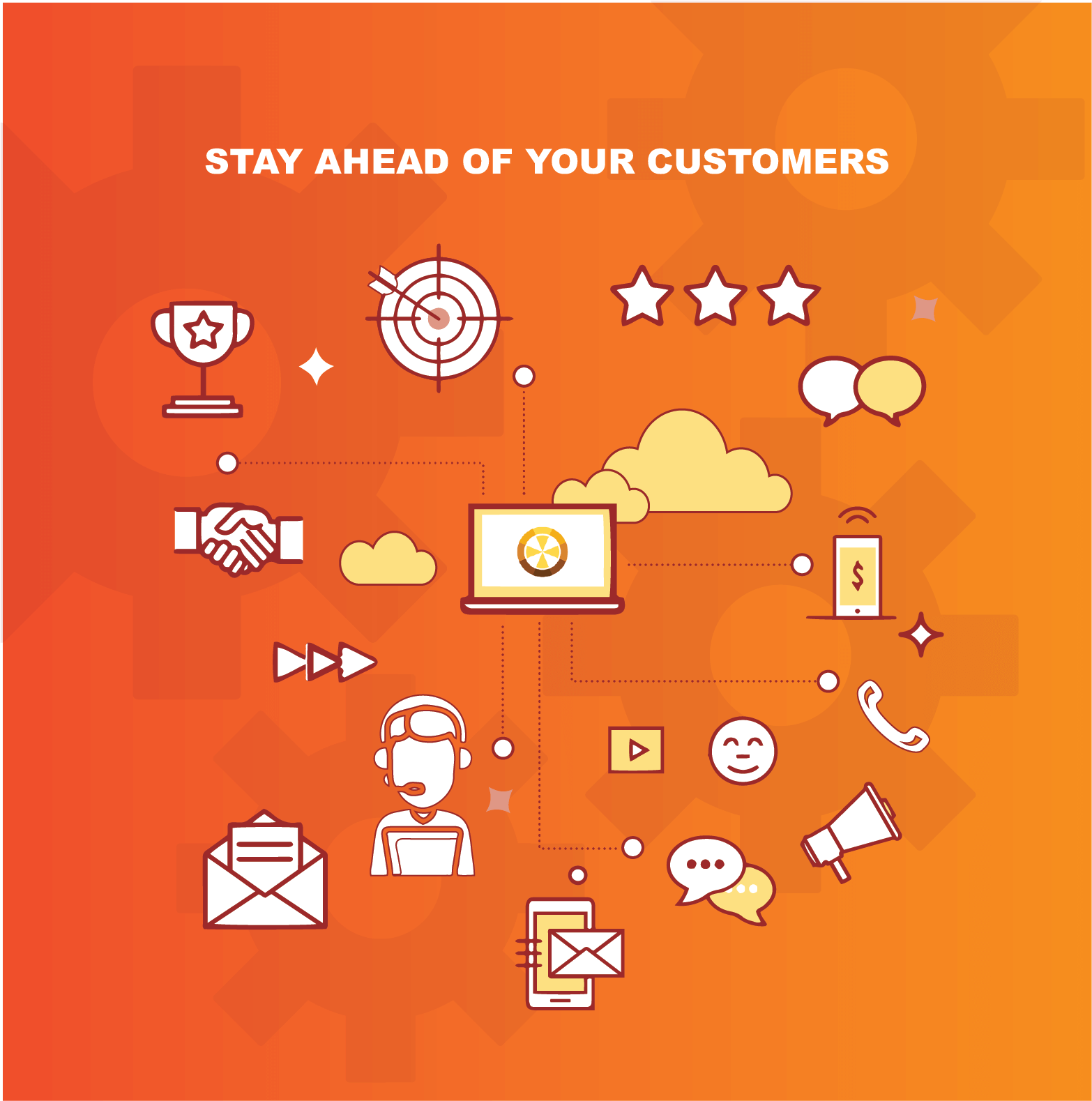 Stay Ahead of Your Online Customers via SAP Commerce Cloud (5 plus reasons)