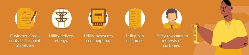Omnichanel Utility Retail To Digitalized Consumers 1