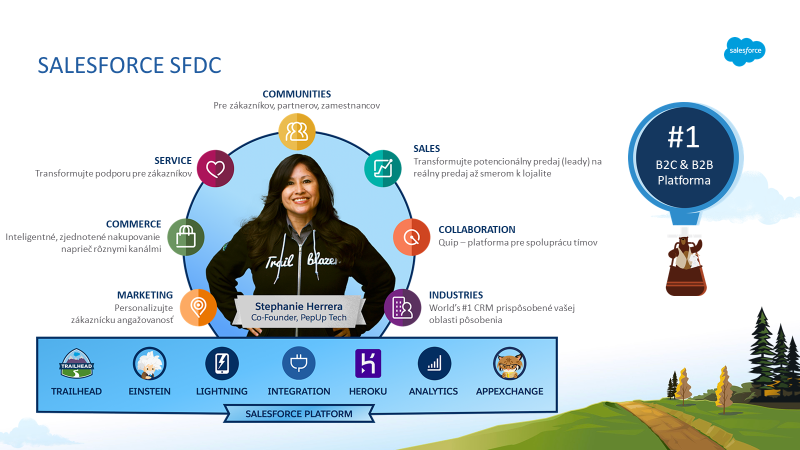 Salesforce – why do we want it 1